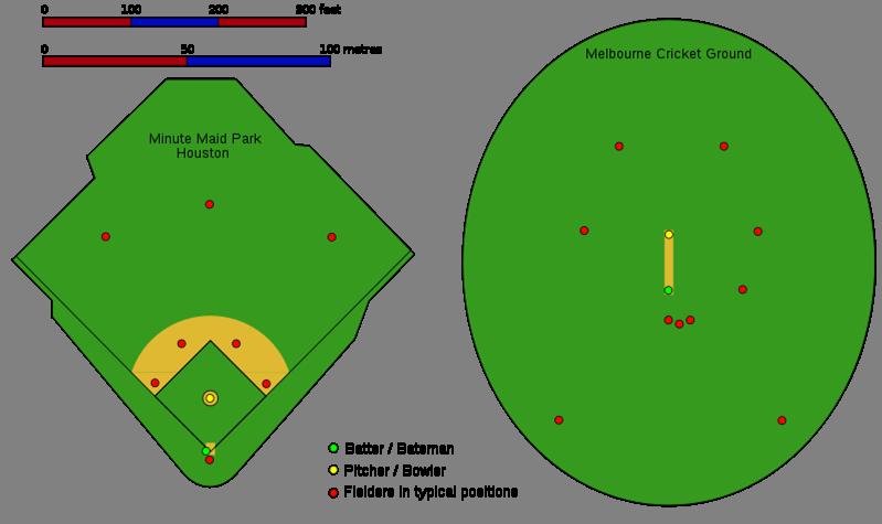 Baseball vs cricket