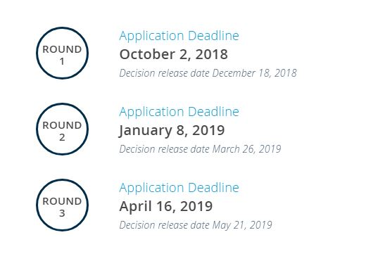 ApplicationRoundDeadlines-18-19