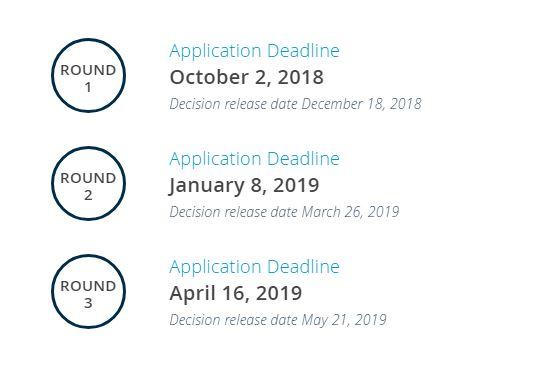 ApplicationRoundDeadlines-18-19